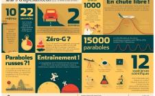 Exomars 2016 : atterrissage Schiaparelli